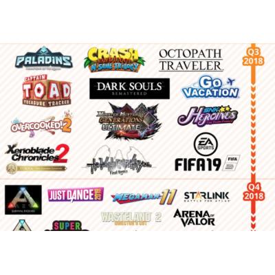 Top 10 Upcoming Nintendo Switch Games - أكتر 10 العاب مستنينهم على جهاز النينتندو سويتش السنة دي
